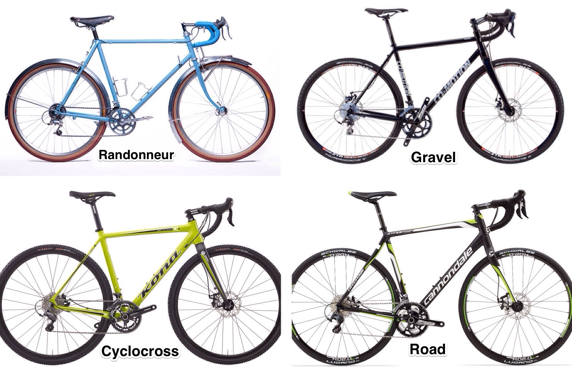Understanding The Different Types Of Touring Bike Available