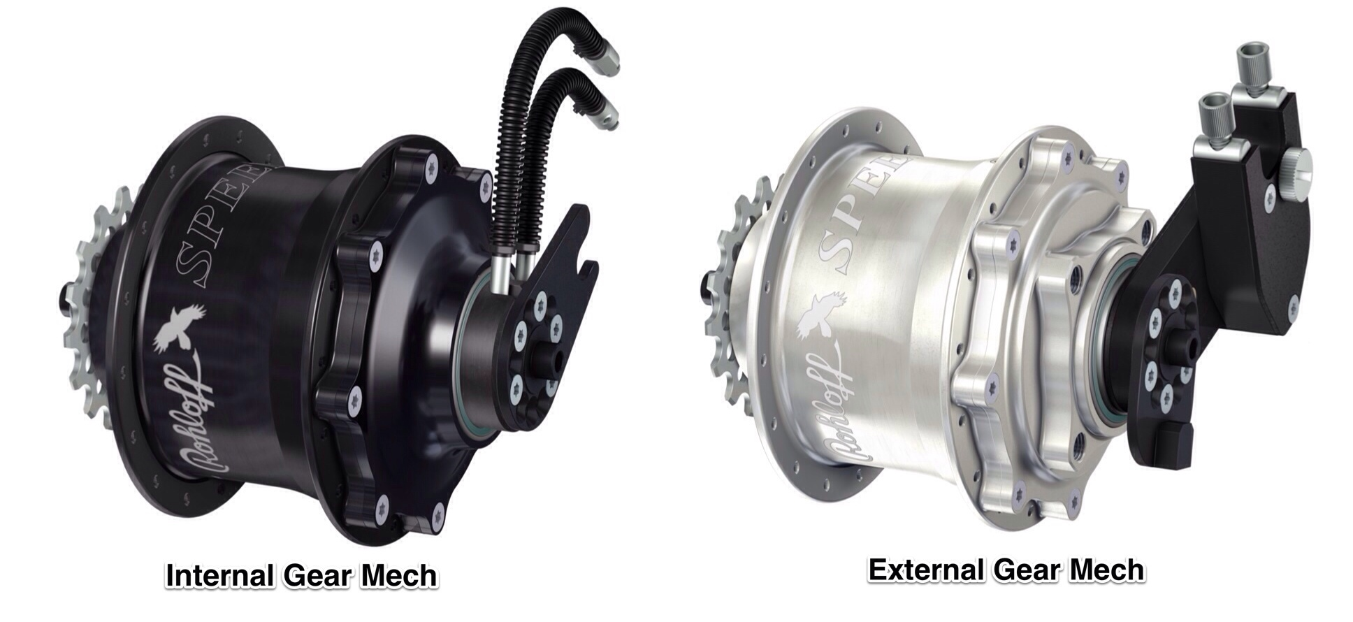 Understanding the Different Types of Rohloff Hub ...