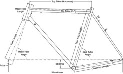 Understanding Bicycle Frame Geometry