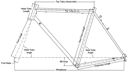 Understanding Bicycle Frame Geometry Cyclingabout Com