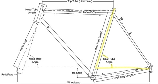 bicycle frame geometry