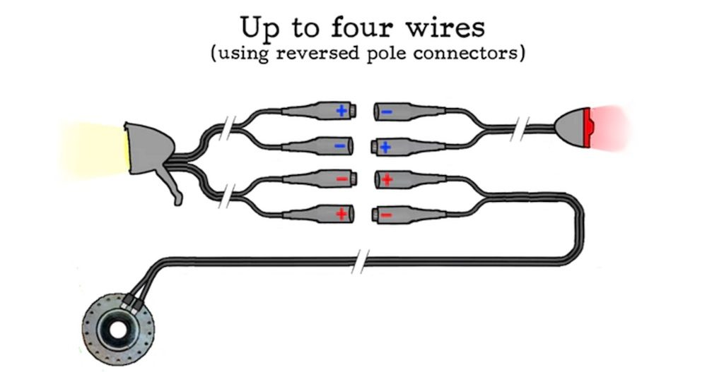 dynamo cable connectors