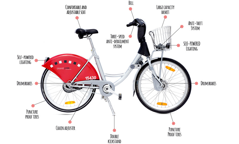 How To Reduce Waste And Design Bikes That Last Forever The