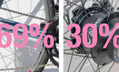 Touring Bike Knowledge From 327 People Who've Done 8.1 Million Kilometres?