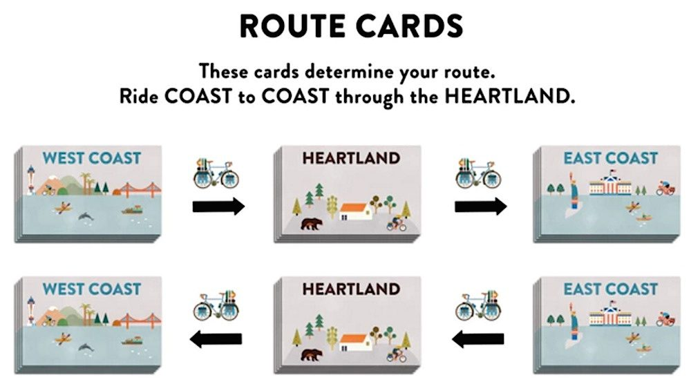 bicycle touring board game