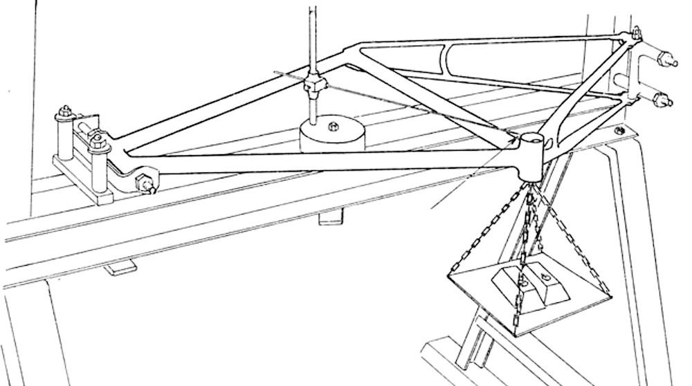 frame stiffness