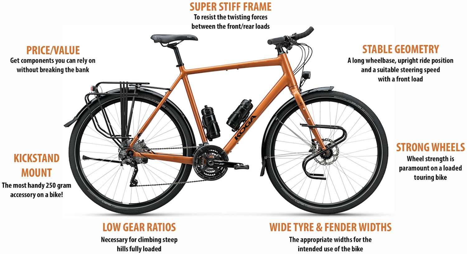 Here Are The 12 Best Touring Bikes You Can Buy In 2020 - CyclingAbout