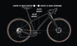 Frame Geometry Masterclass: Does The Evil Chamois Hagar Make ANY Sense?