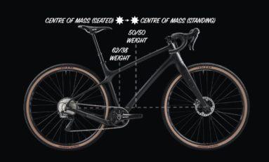 Frame Geometry Masterclass: Does The Evil Chamois Hagar Make ANY Sense?